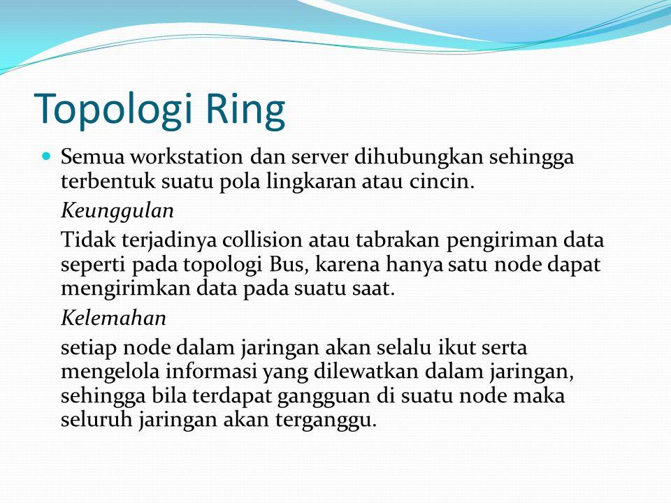 Topologi Ring Semua workstation dan server dihubungkan sehingga terbentuk suatu pola lingkaran atau cincin. Keunggulan Tidak terjadinya collision atau