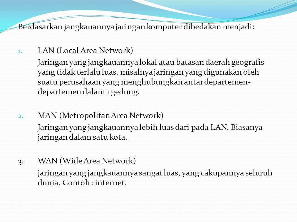 Berdasarkan jangkauannya jaringan komputer dibedakan menjadi: 1. LAN (Local Area Network) Jaringan yang jangkauannya lokal atau batasan daerah geograf
