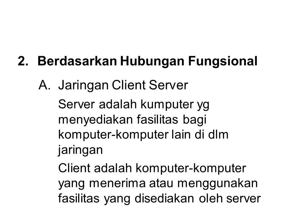 2.Berdasarkan Hubungan Fungsional A.Jaringan Client Server Server adalah kumputer yg menyediakan fasilitas bagi komputer-komputer lain di dlm jaringan
