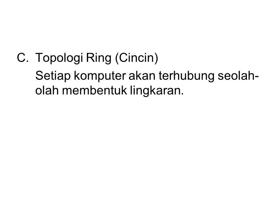 C.Topologi Ring (Cincin) Setiap komputer akan terhubung seolah- olah membentuk lingkaran.