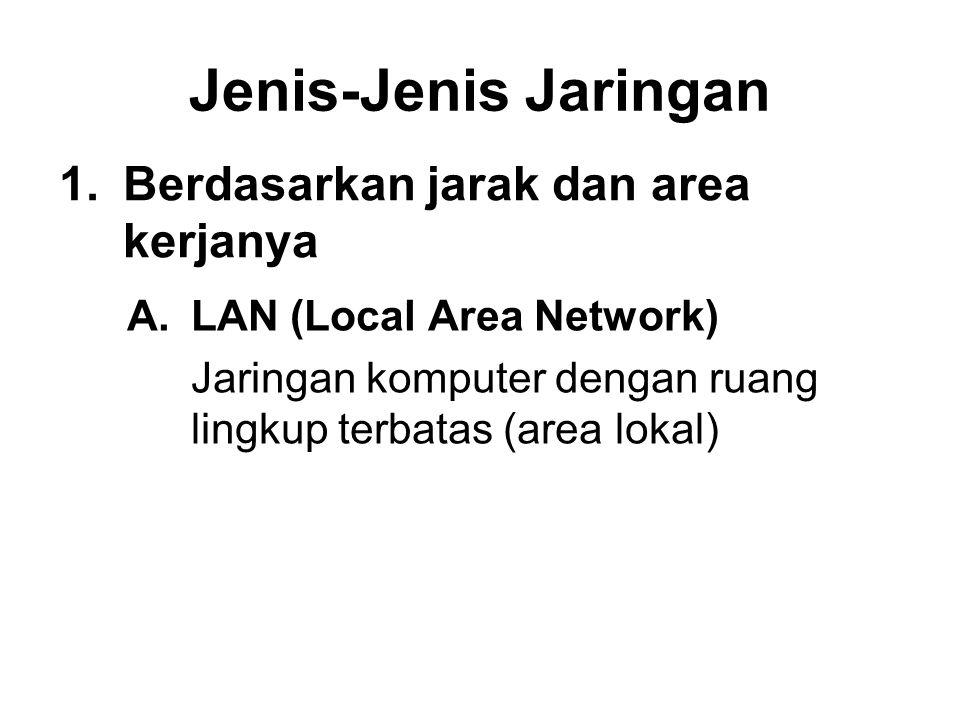 Jenis-Jenis Jaringan A.LAN (Local Area Network) Jaringan komputer dengan ruang lingkup terbatas (area lokal) 1.Berdasarkan jarak dan area kerjanya