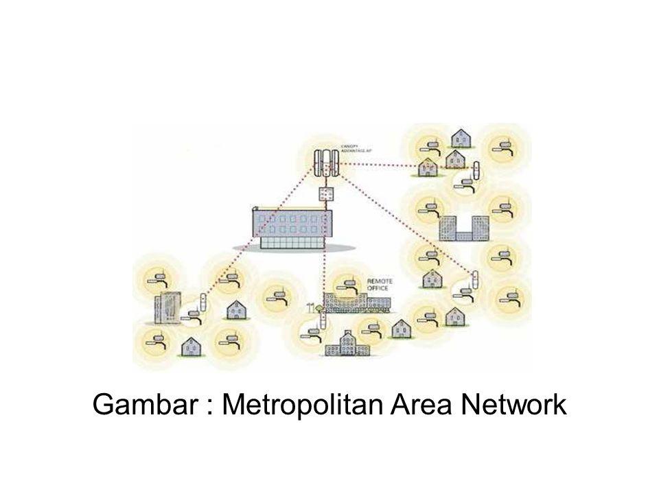 C.NIC (Network Interface Card) atau kartu jaringan Perangkat yg menjadi media penghubung antara komputer dalam suatu jaringan