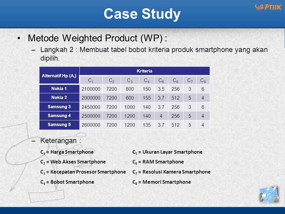 Case Study Metode Weighted Product (WP) : –Langkah 2 : Membuat tabel bobot kriteria produk smartphone yang akan dipilih. –Keterangan : Alternatif Hp (