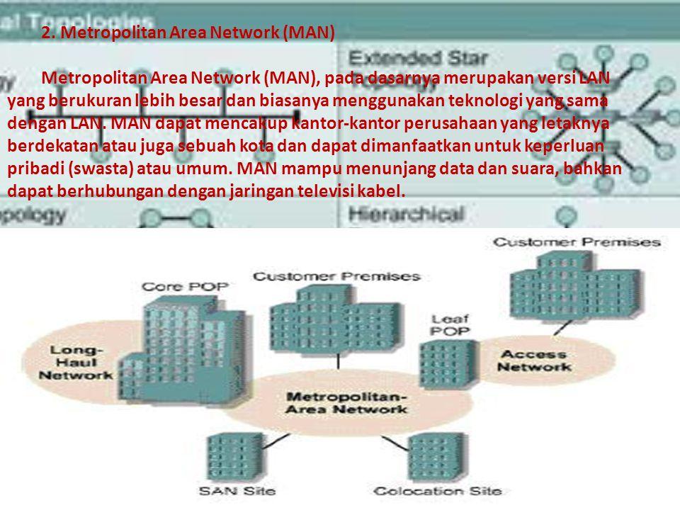 2. Metropolitan Area Network (MAN) Metropolitan Area Network (MAN), pada dasarnya merupakan versi LAN yang berukuran lebih besar dan biasanya mengguna