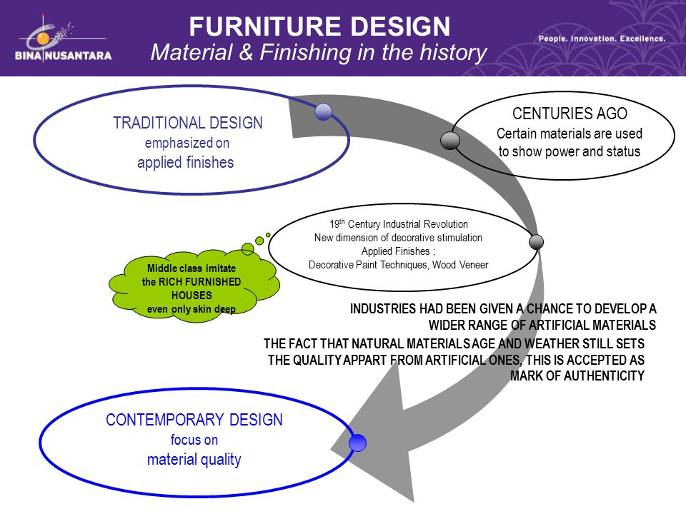 FURNITURE DESIGN Material & Finishing in the history CONTEMPORARY DESIGN focus on material quality CENTURIES AGO Certain materials are used to show po