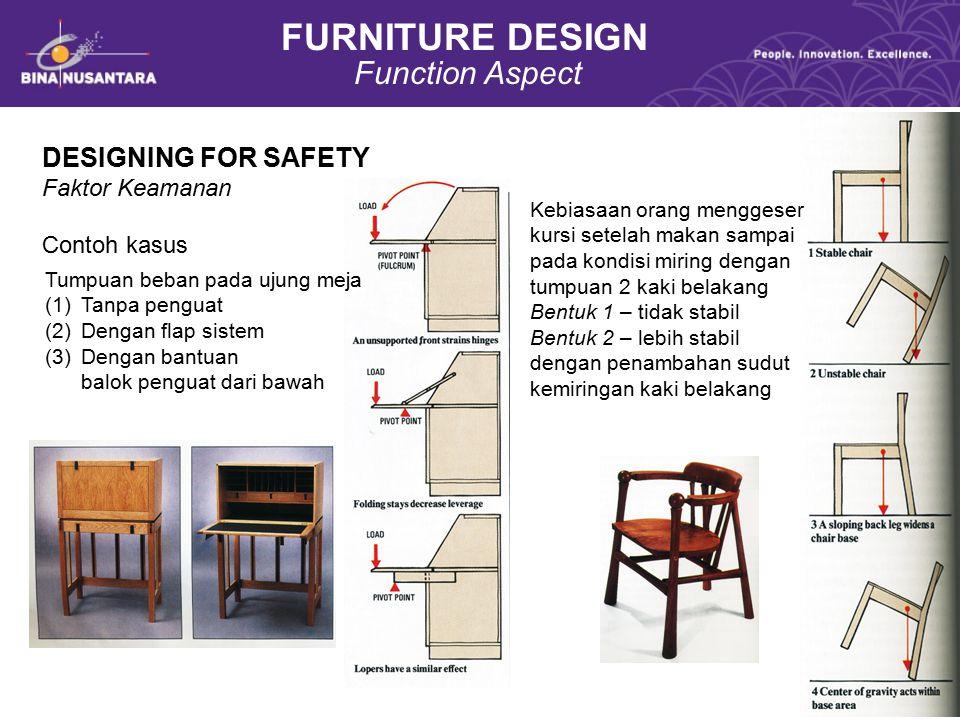 FURNITURE DESIGN Function Aspect DESIGNING FOR SAFETY Faktor Keamanan Tumpuan beban pada ujung meja (1)Tanpa penguat (2)Dengan flap sistem (3)Dengan b