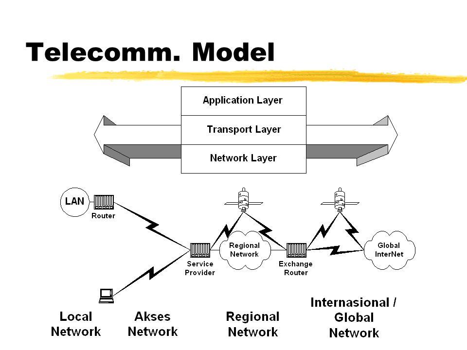 Telecomm. Model