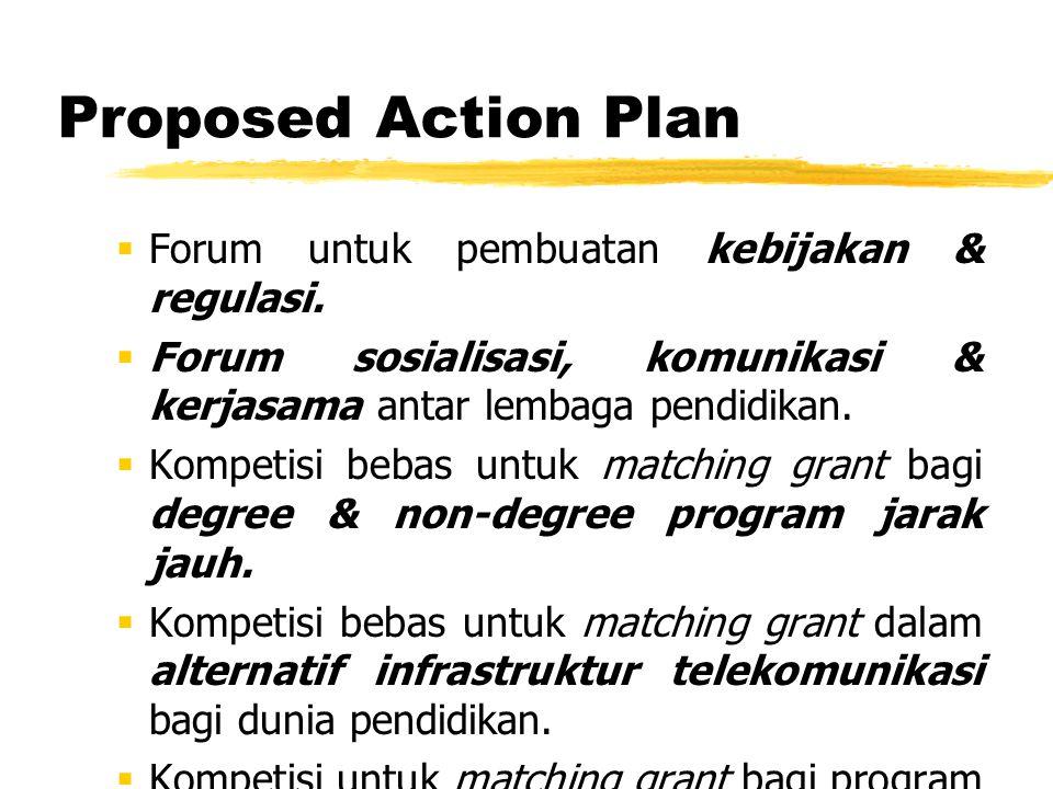 Proposed Action Plan  Forum untuk pembuatan kebijakan & regulasi.