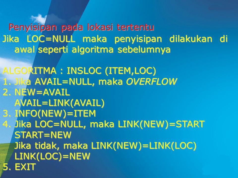 Penyisipan pada lokasi tertentu Jika LOC=NULL maka penyisipan dilakukan di awal seperti algoritma sebelumnya ALGORITMA : INSLOC (ITEM,LOC) 1.Jika AVAIL=NULL, maka OVERFLOW 2.NEW=AVAIL AVAIL=LINK(AVAIL) 3.