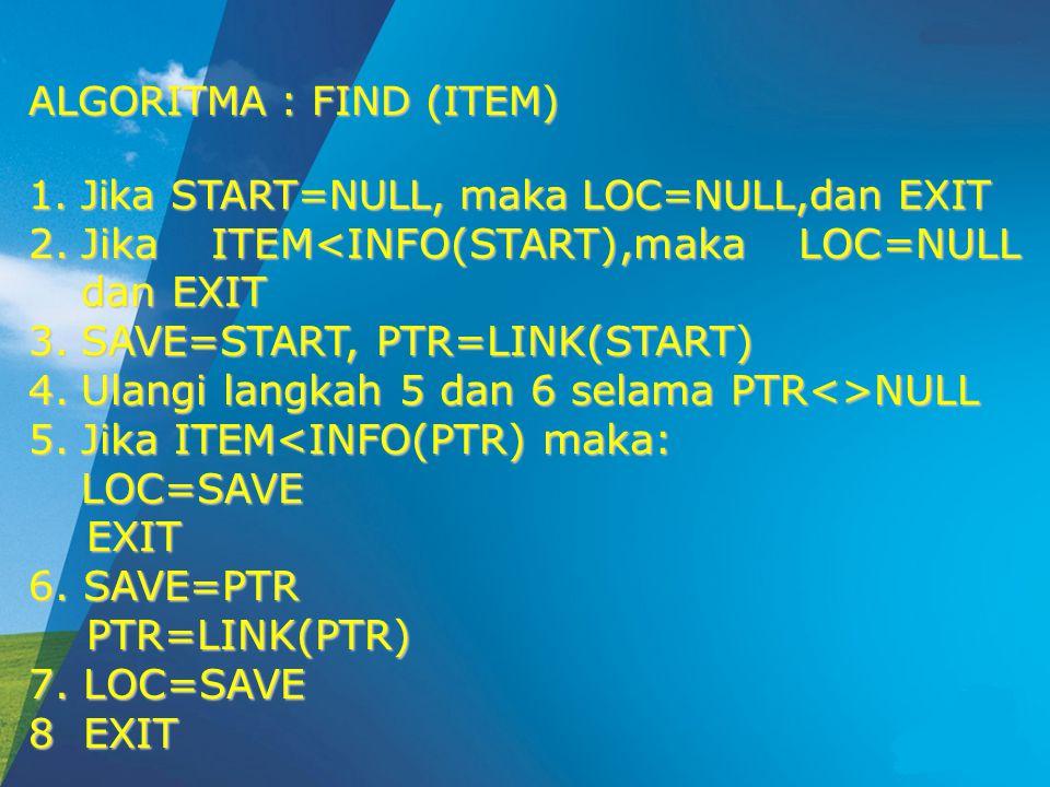 ALGORITMA : FIND (ITEM) 1.Jika START=NULL, maka LOC=NULL,dan EXIT 2.Jika ITEM<INFO(START),maka LOC=NULL dan EXIT 3.SAVE=START, PTR=LINK(START) 4.Ulangi langkah 5 dan 6 selama PTR<>NULL 5.Jika ITEM<INFO(PTR) maka: LOC=SAVE EXIT EXIT 6.