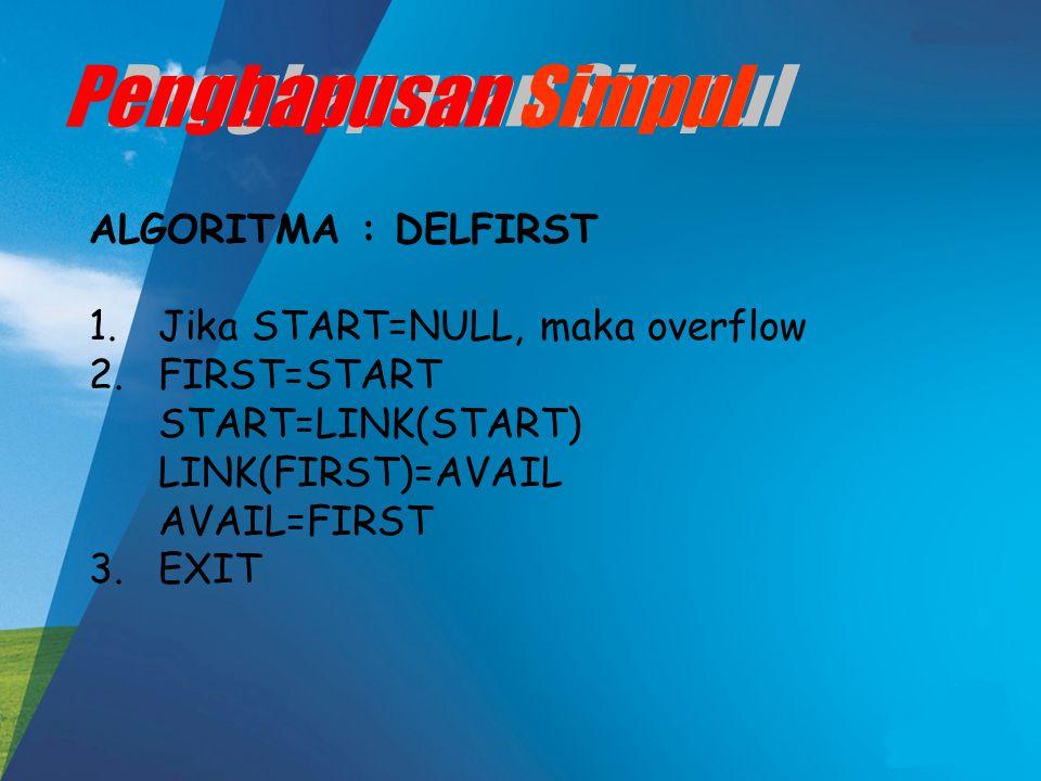 ALGORITMA : DELFIRST 1.Jika START=NULL, maka overflow 2.FIRST=START START=LINK(START) LINK(FIRST)=AVAIL AVAIL=FIRST 3.EXIT Penghapusan Simpul