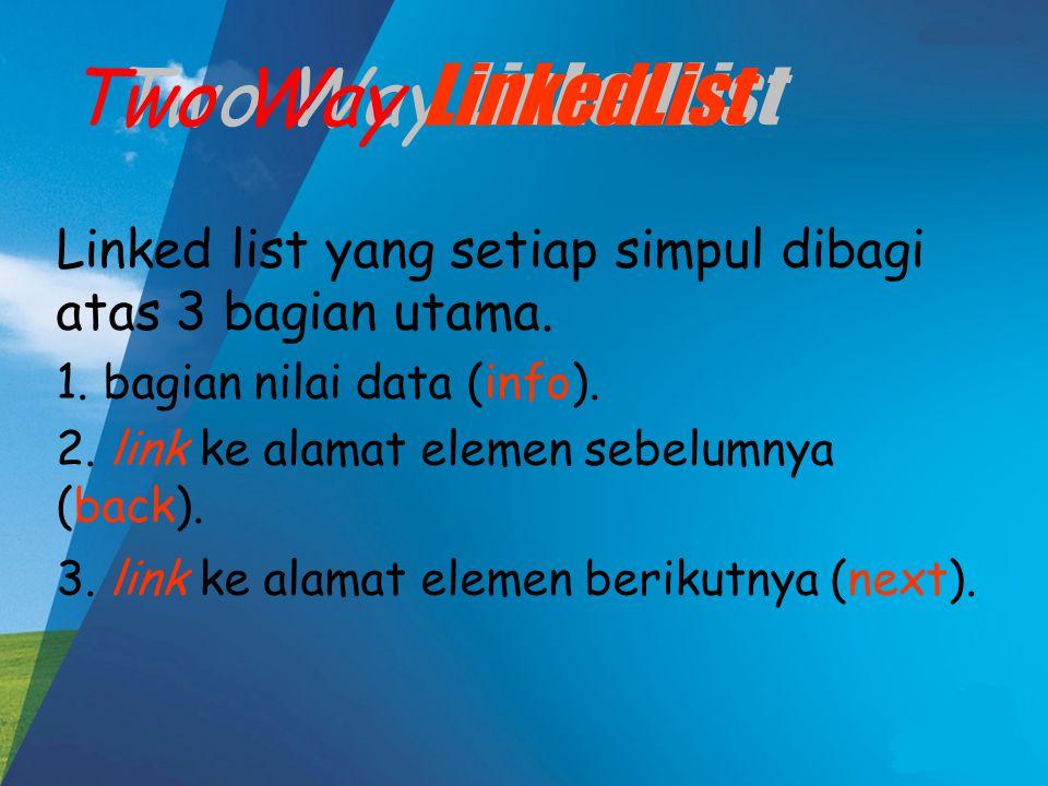 Two Way LinkedList Linked list yang setiap simpul dibagi atas 3 bagian utama.