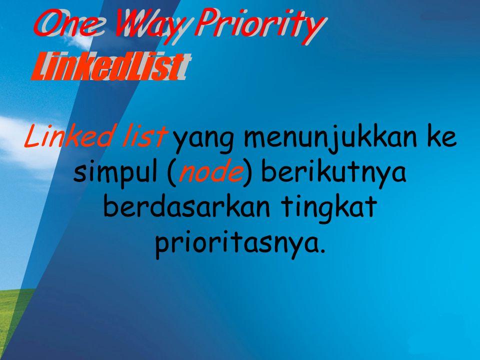 One Way Priority LinkedList Linked list yang menunjukkan ke simpul (node) berikutnya berdasarkan tingkat prioritasnya.