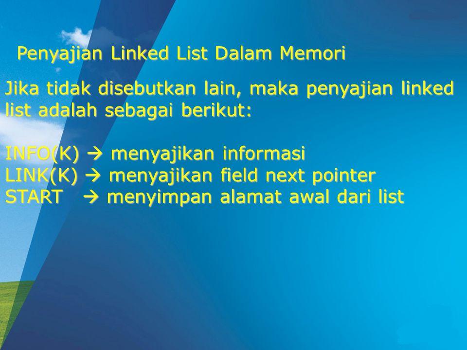 Penyajian Linked List Dalam Memori Jika tidak disebutkan lain, maka penyajian linked list adalah sebagai berikut: INFO(K)  menyajikan informasi LINK(K)  menyajikan field next pointer START  menyimpan alamat awal dari list