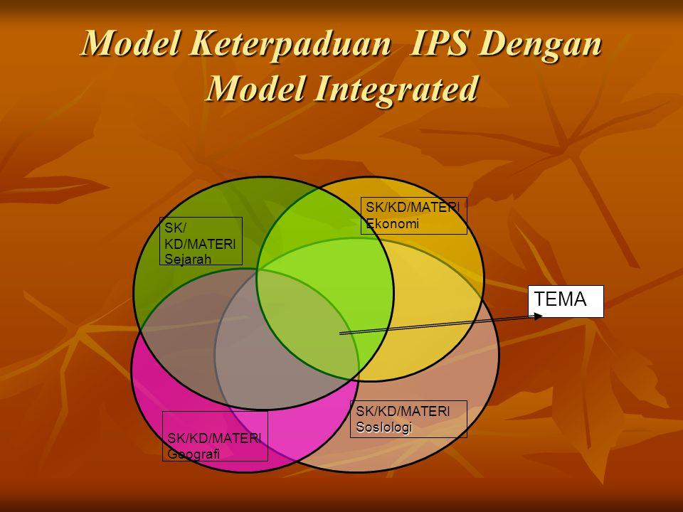 Model Keterpaduan IPS Dengan Model Integrated SK & KD Sejarah Kelas VIII KD 2.1.