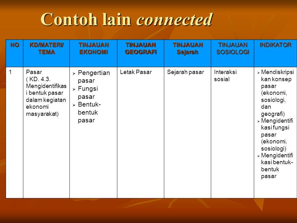 Tema dalam model Connected atau Correlated dikembangkan berdasarkan: Standar Kompetensi Standar Kompetensi Kompetensi Dasar Kompetensi Dasar Indikator Indikator Bagian materi yang terdapat dalam KD.