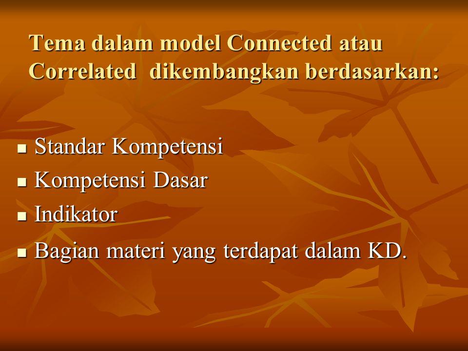 Pemetaan Model Integrated SKKDMATERI MATERI YG DPT DIPA- DUKAN TEMA INDIKA TOR