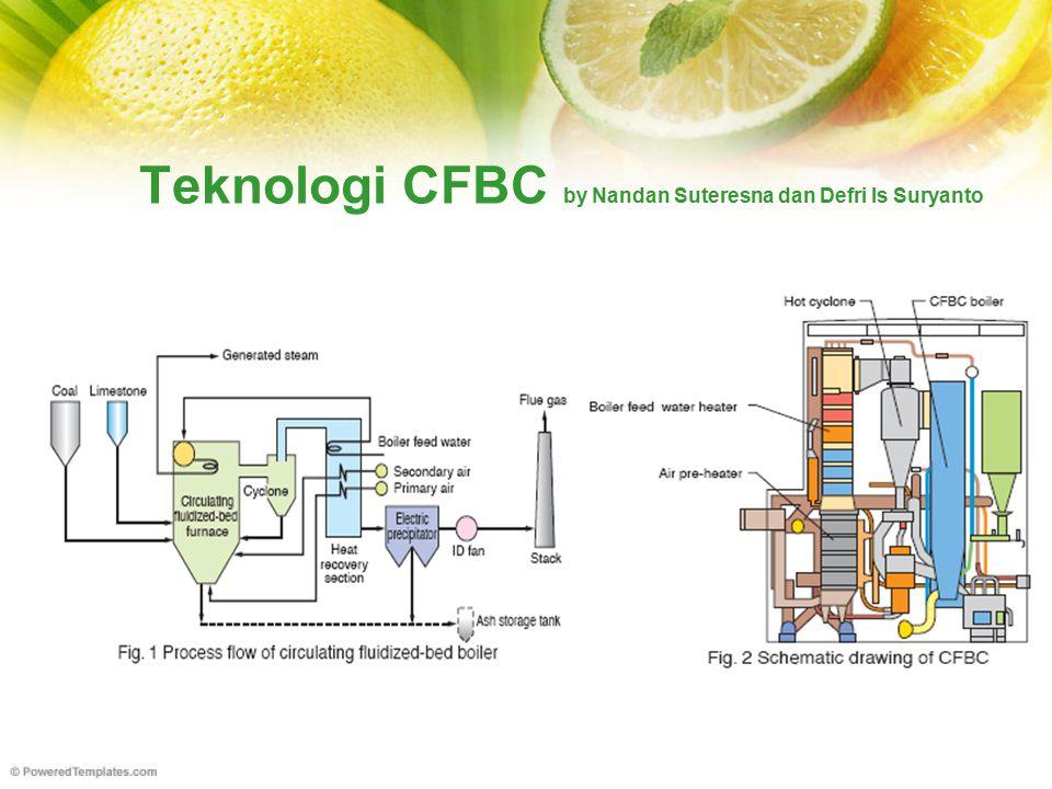 Teknologi CFBC by Nandan Suteresna dan Defri Is Suryanto