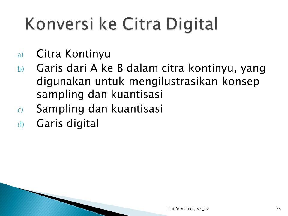 a) Citra Kontinyu b) Garis dari A ke B dalam citra kontinyu, yang digunakan untuk mengilustrasikan konsep sampling dan kuantisasi c) Sampling dan kuantisasi d) Garis digital T.