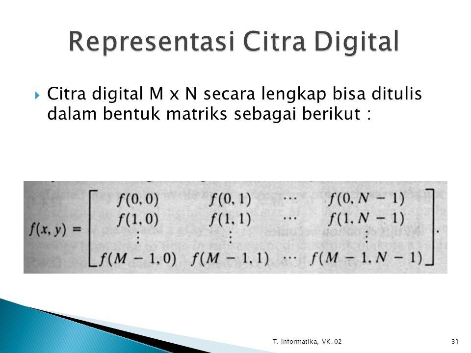  Citra digital M x N secara lengkap bisa ditulis dalam bentuk matriks sebagai berikut : T.