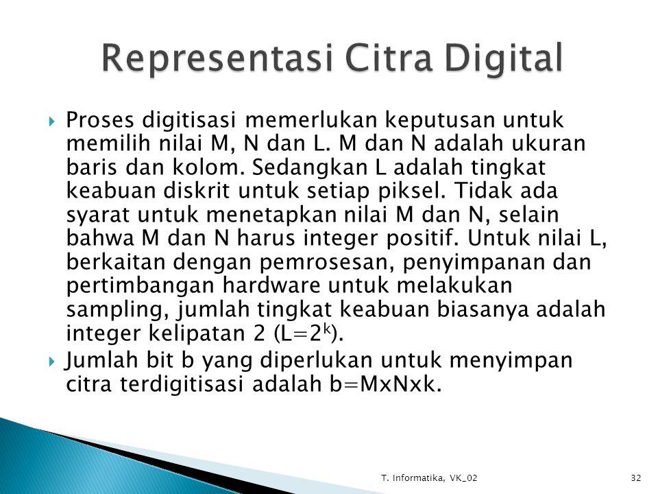  Proses digitisasi memerlukan keputusan untuk memilih nilai M, N dan L.