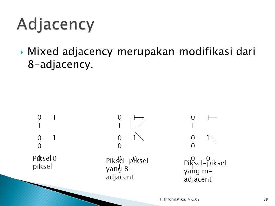  Mixed adjacency merupakan modifikasi dari 8-adjacency.