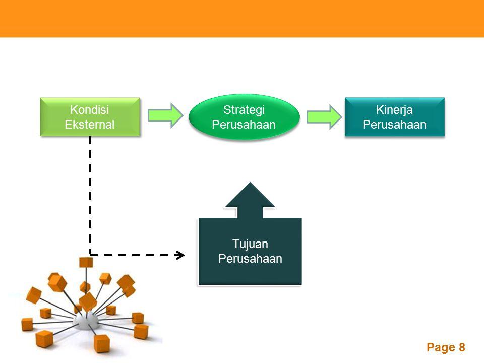 Powerpoint Templates Page 8 Kondisi Eksternal Kinerja Perusahaan Strategi Perusahaan Tujuan Perusahaan