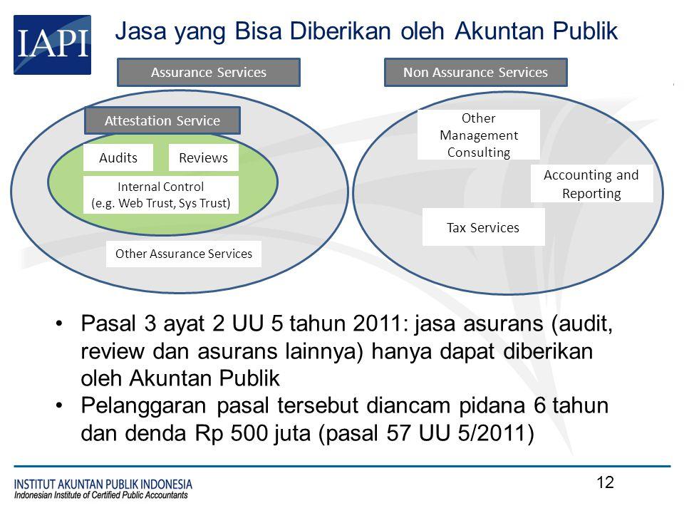 Jasa yang Bisa Diberikan oleh Akuntan Publik Assurance ServicesNon Assurance Services Attestation Service AuditsReviews Internal Control (e.g. Web Tru