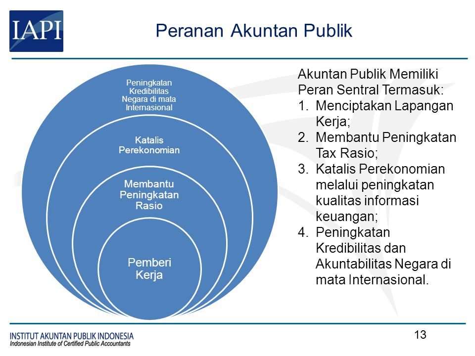 Peranan Akuntan Publik Peningkatan Kredibilitas Negara di mata Internasional Katalis Perekonomian Membantu Peningkatan Rasio Pemberi Kerja Akuntan Pub