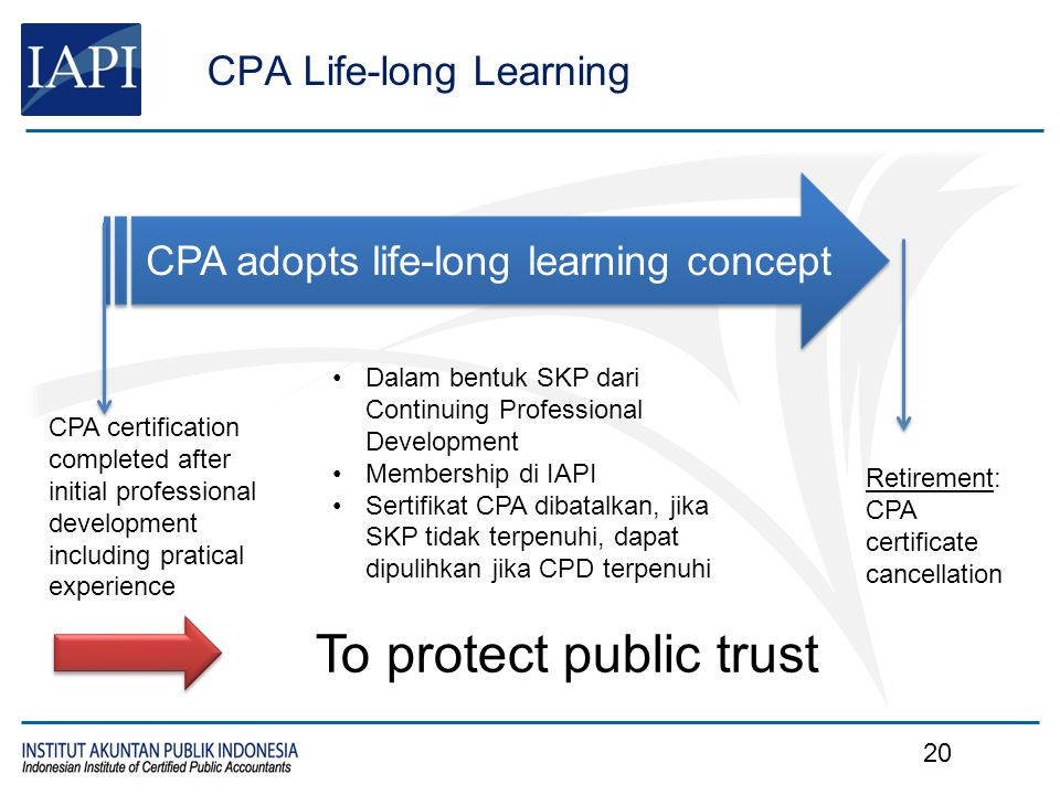CPA Life-long Learning CPA adopts life-long learning concept CPA certification completed after initial professional development including pratical exp