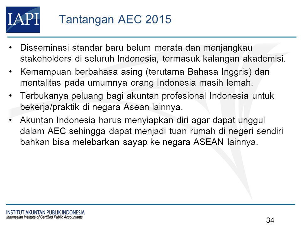 Tantangan AEC 2015 Disseminasi standar baru belum merata dan menjangkau stakeholders di seluruh Indonesia, termasuk kalangan akademisi. Kemampuan berb