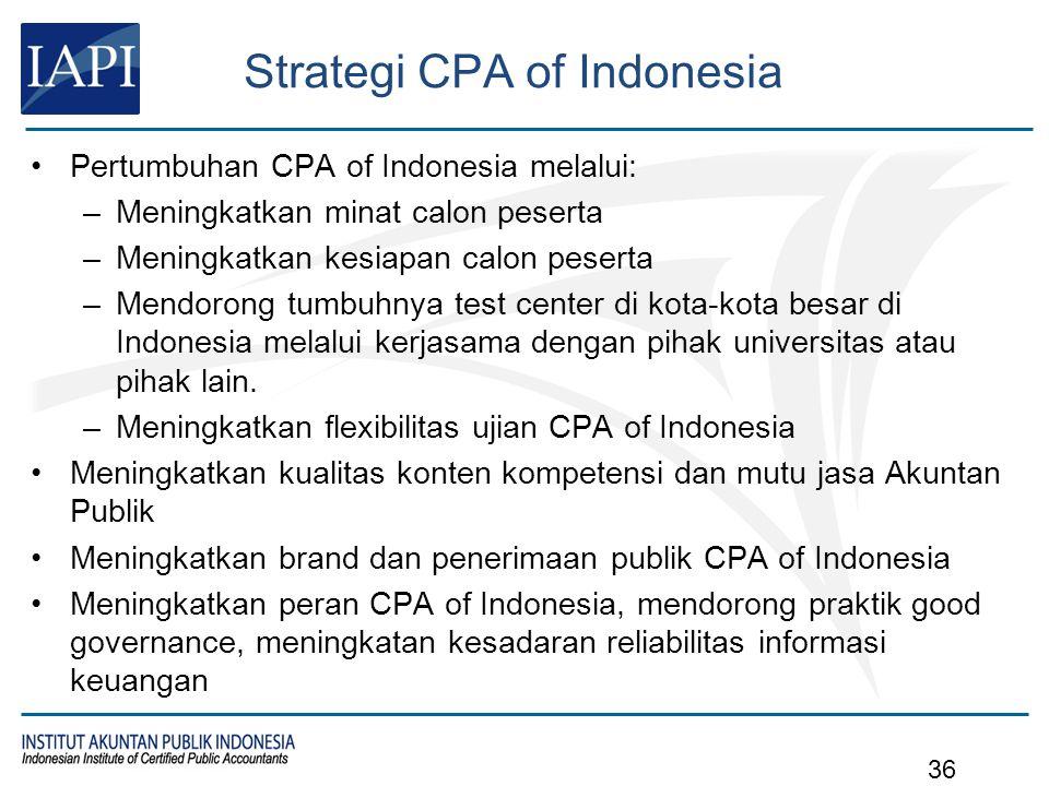 Strategi CPA of Indonesia Pertumbuhan CPA of Indonesia melalui: –Meningkatkan minat calon peserta –Meningkatkan kesiapan calon peserta –Mendorong tumb