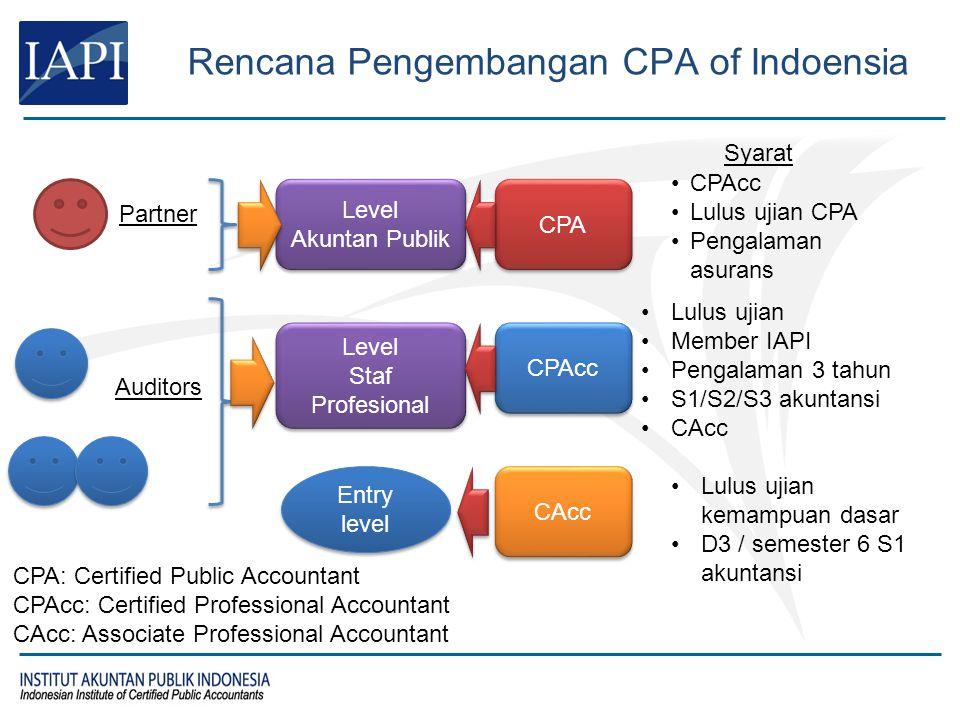 Rencana Pengembangan CPA of Indoensia Level Akuntan Publik Level Akuntan Publik Level Staf Profesional Level Staf Profesional CPA CPAcc CAcc Syarat CP
