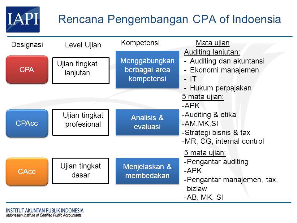 Rencana Pengembangan CPA of Indoensia CPA CPAcc CAcc Designasi Ujian tingkat lanjutan Ujian tingkat profesional Ujian tingkat dasar Level Ujian Kompet