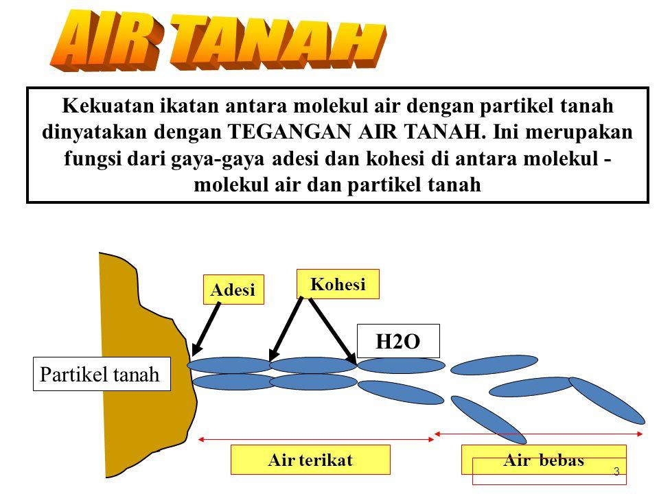Kekuatan ikatan antara molekul air dengan partikel tanah dinyatakan dengan TEGANGAN AIR TANAH. Ini merupakan fungsi dari gaya-gaya adesi dan kohesi di