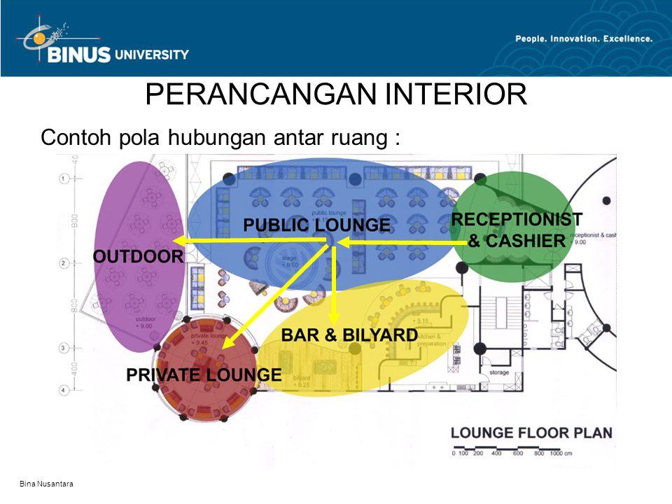 Bina Nusantara PERANCANGAN INTERIOR Contoh pola hubungan antar ruang :