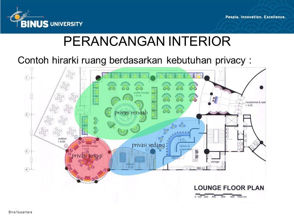 Bina Nusantara PERANCANGAN INTERIOR Contoh hirarki ruang berdasarkan kebutuhan privacy :