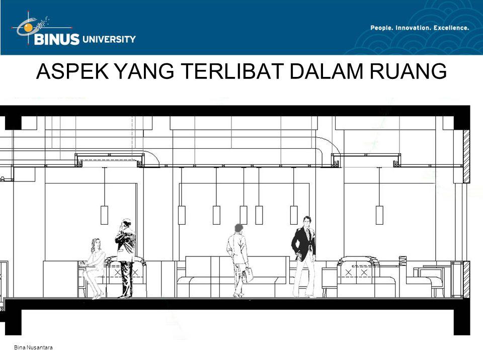 Bina Nusantara ASPEK YANG TERLIBAT DALAM RUANG