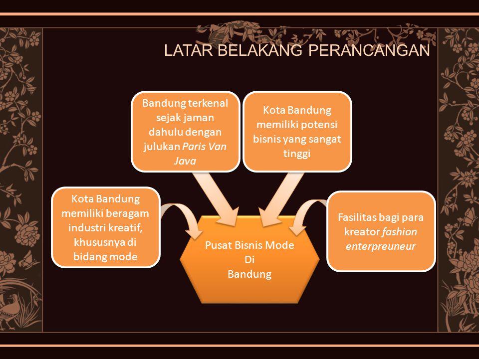 Pusat Bisnis Mode Di Bandung Pusat Bisnis Mode Di Bandung Fasilitas bagi para kreator fashion enterpreuneur Kota Bandung memiliki beragam industri kre