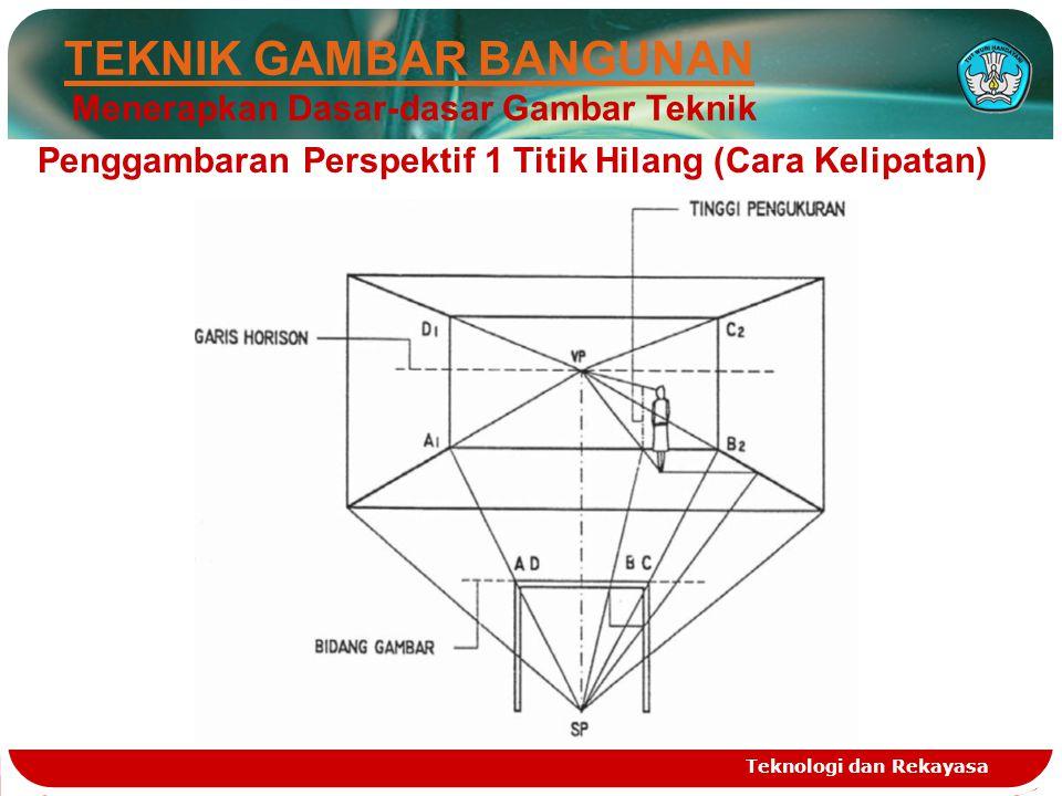Teknologi dan Rekayasa TEKNIK GAMBAR BANGUNAN Menerapkan Dasar-dasar Gambar Teknik Penggambaran Perspektif 1 Titik Hilang (Cara Kelipatan)