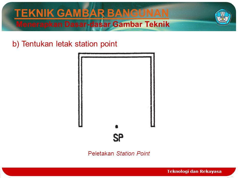 Teknologi dan Rekayasa TEKNIK GAMBAR BANGUNAN Menerapkan Dasar-dasar Gambar Teknik b) Tentukan letak station point Peletakan Station Point