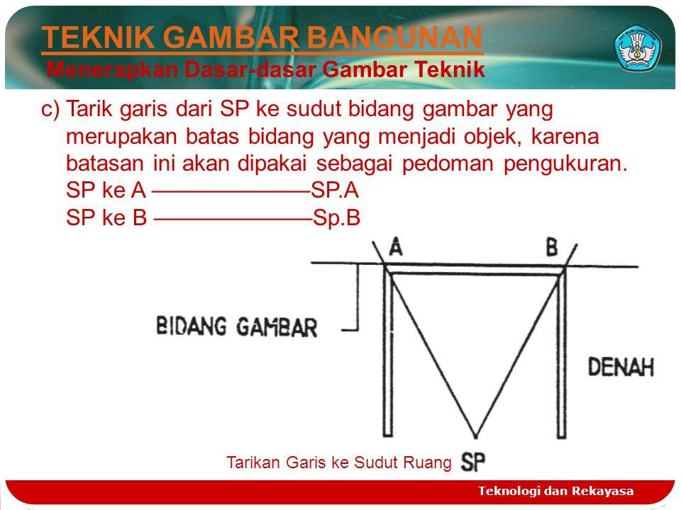 Teknologi dan Rekayasa 2 5 6 TEKNIK GAMBAR BANGUNAN Menerapkan Dasar-dasar Gambar Teknik c) Tarik garis dari SP ke sudut bidang gambar yang merupakan