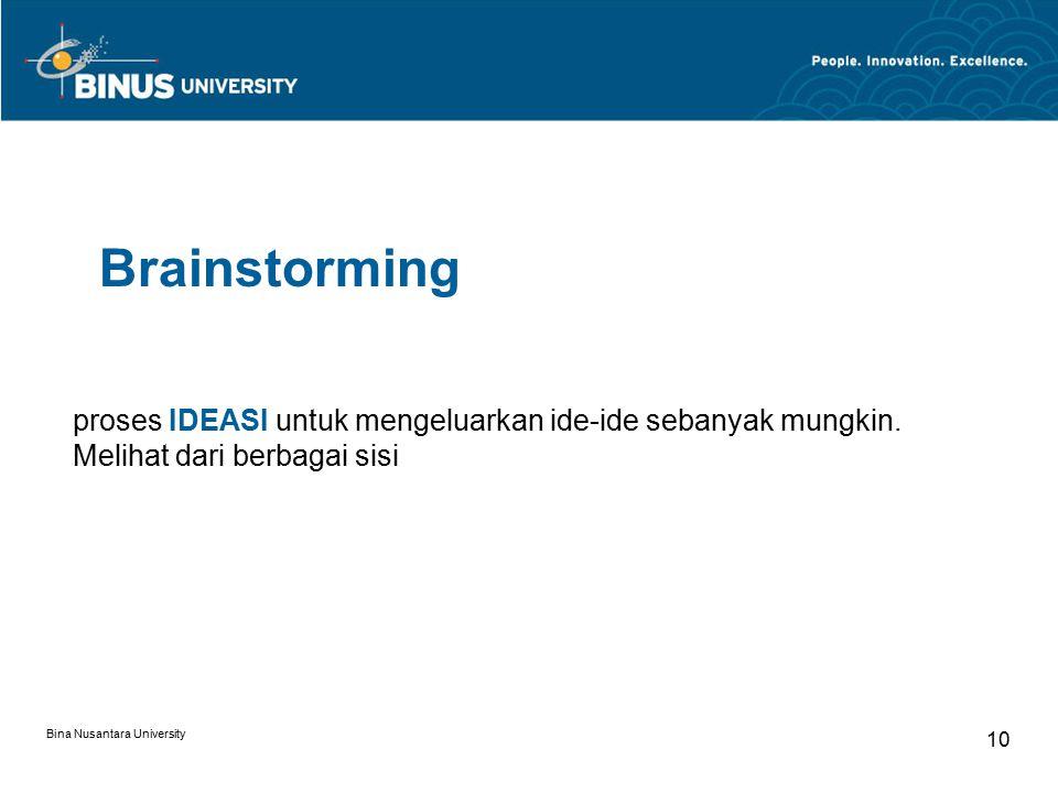 10 Brainstorming proses IDEASI untuk mengeluarkan ide-ide sebanyak mungkin.