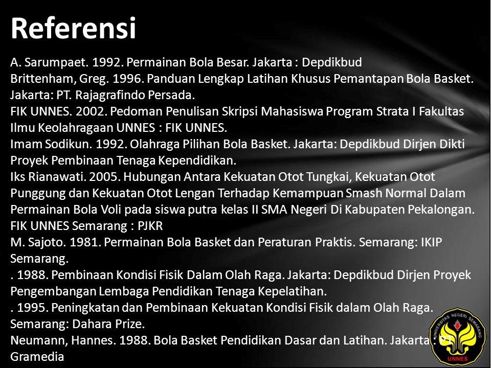 Referensi A. Sarumpaet. 1992. Permainan Bola Besar. Jakarta : Depdikbud Brittenham, Greg. 1996. Panduan Lengkap Latihan Khusus Pemantapan Bola Basket.
