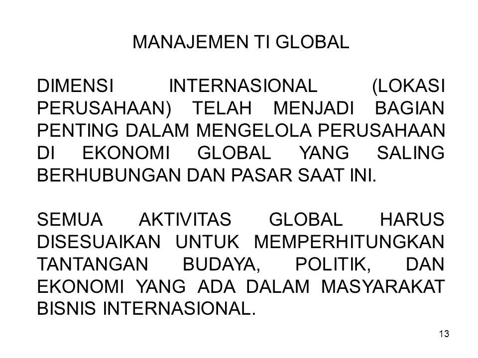 13 MANAJEMEN TI GLOBAL DIMENSI INTERNASIONAL (LOKASI PERUSAHAAN) TELAH MENJADI BAGIAN PENTING DALAM MENGELOLA PERUSAHAAN DI EKONOMI GLOBAL YANG SALING