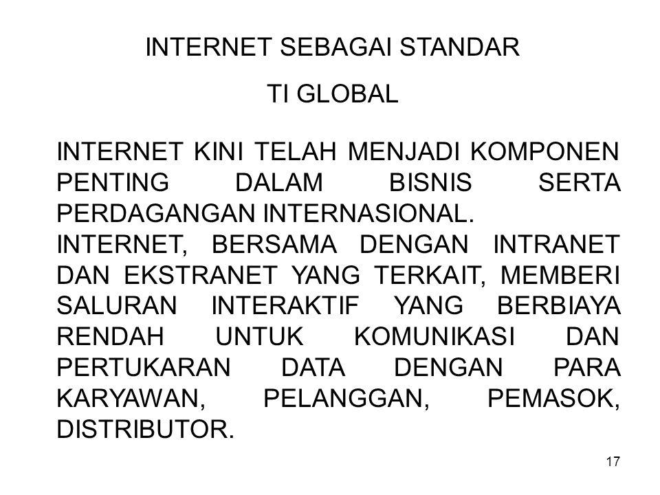 17 INTERNET SEBAGAI STANDAR TI GLOBAL INTERNET KINI TELAH MENJADI KOMPONEN PENTING DALAM BISNIS SERTA PERDAGANGAN INTERNASIONAL. INTERNET, BERSAMA DEN