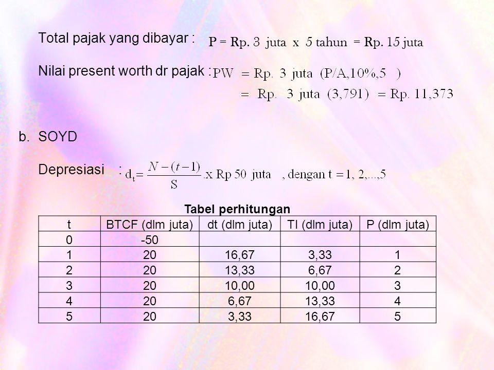 Total pajak yang dibayar : Nilai present worth dr pajak : b.SOYD Depresiasi : P = Rp.