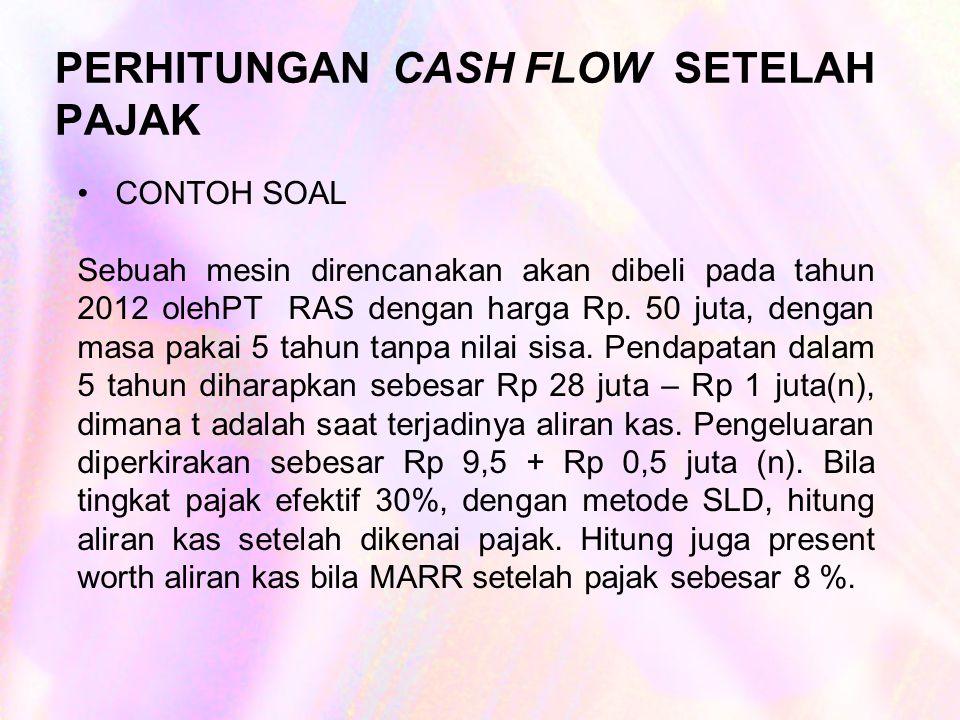 PERHITUNGAN CASH FLOW SETELAH PAJAK CONTOH SOAL Sebuah mesin direncanakan akan dibeli pada tahun 2012 olehPT RAS dengan harga Rp.