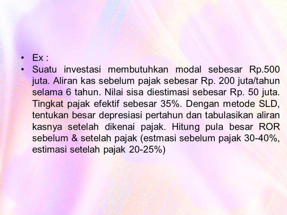 Ex : Suatu investasi membutuhkan modal sebesar Rp.500 juta.