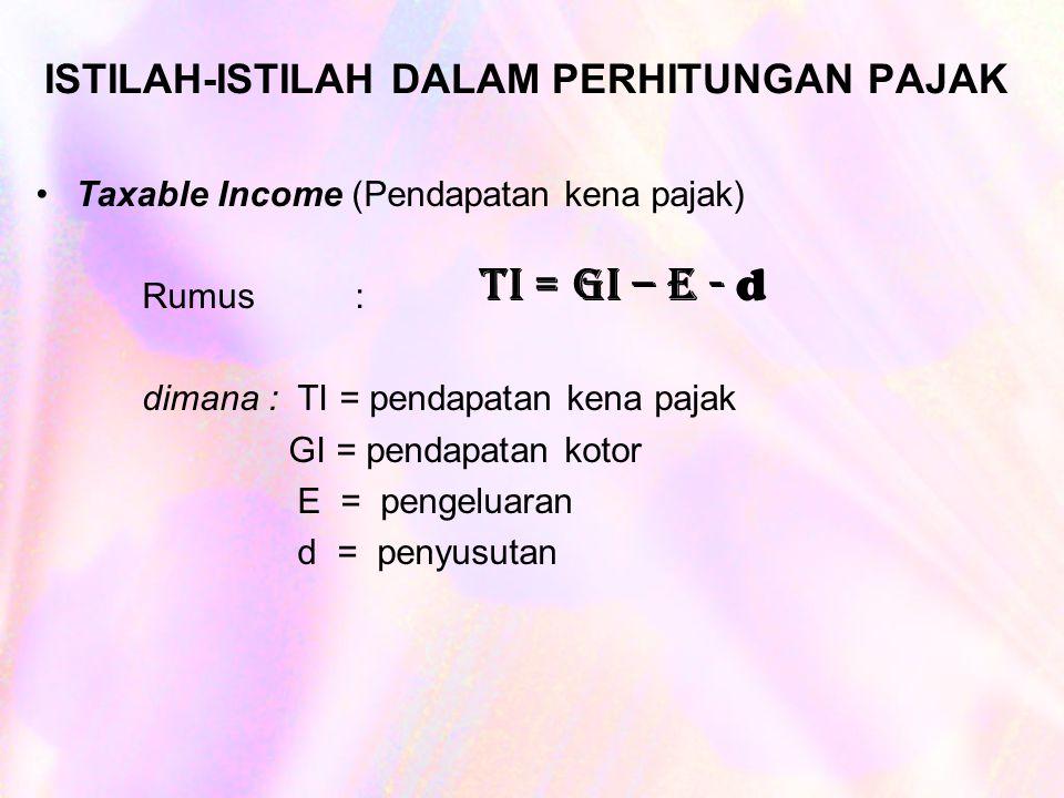 Capital Gain (pendapatan modal) pendapatan yang diperoleh bila harga jual suatu aset melebihi harga belinya dimana : CG = pendapatan modal SP = harga jual aset PP = harga beli aset nilai CG > 0 CG = SP-PP